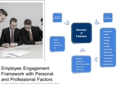 Employee Engagement Framework With Personal And Professional Factors Ppt PowerPoint Presentation Infographics Graphics Tutorials PDF