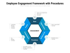 Employee Engagement Framework With Procedures Ppt PowerPoint Presentation Visual Aids Layouts