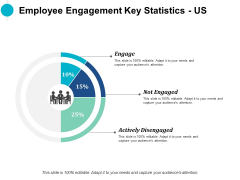 Employee Engagement Key Statistics US Ppt PowerPoint Presentation Infographic Template Graphics Example