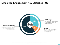 Employee Engagement Key Statistics Us Ppt Powerpoint Presentation Show Graphic Tips