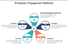 Employee Engagement Methods Ppt PowerPoint Presentation Model Skills Cpb
