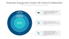 Employee Engagement Model With Internal Collaboration Ppt Gallery Shapes PDF