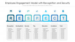 Employee Engagement Model With Recognition And Security Ppt File Templates PDF
