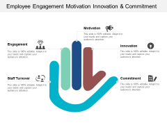 Employee Engagement Motivation Innovation And Commitment Ppt PowerPoint Presentation Gallery Deck