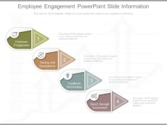 Employee Engagement Powerpoint Slide Information