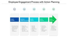 Employee Engagement Process With Action Planning Ppt PowerPoint Presentation Gallery Good PDF