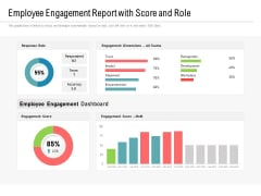 Employee Engagement Report With Score And Role Ppt PowerPoint Presentation Infographics Visual Aids PDF
