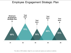 Employee Engagement Strategic Plan Ppt PowerPoint Presentation Icon Background Image Cpb