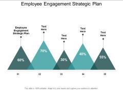 Employee Engagement Strategic Plan Ppt PowerPoint Presentation Icon Background Image Cpb