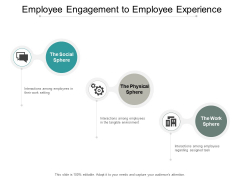 Employee Engagement To Employee Experience Ppt PowerPoint Presentation Styles Objects