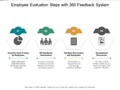 Employee Evaluation Steps With 360 Feedback System Ppt PowerPoint Presentation Infographics Gallery