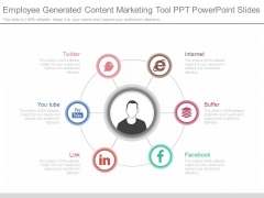 Employee Generated Content Marketing Tool Ppt Powerpoint Slides