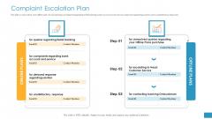 Employee Grievance Handling Process Complaint Escalation Plan Introduction PDF