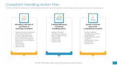 Employee Grievance Handling Process Complaint Handling Action Plan Sample PDF