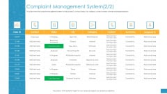 Employee Grievance Handling Process Complaint Management System Diagrams PDF