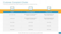 Employee Grievance Handling Process Customer Complaint Charter Mockup PDF