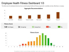 Employee Health And Fitness Program Employee Health Fitness Dashboard Age Demonstration PDF