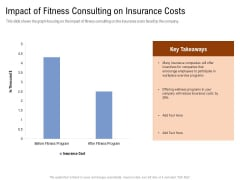 Employee Health And Fitness Program Impact Of Fitness Consulting On Insurance Costs Elements PDF