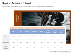 Employee Health And Fitness Program Physical Activities Offered Clipart PDF