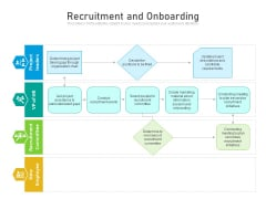 Employee Hiring And Induction Process With Icon Ppt PowerPoint Presentation Icon Layout Ideas PDF