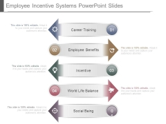 Employee Incentive Systems Powerpoint Slides