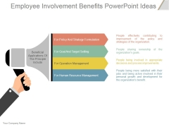 Employee Involvement Benefits Ppt PowerPoint Presentation Show
