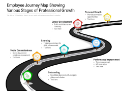Employee Journey Map Showing Various Stages Of Professional Growth Ppt PowerPoint Presentation File Ideas PDF