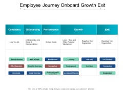 Employee Journey Onboard Growth Exit Ppt PowerPoint Presentation Icon