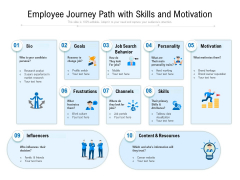 Employee Journey Path With Skills And Motivation Ppt PowerPoint Presentation File Clipart Images PDF