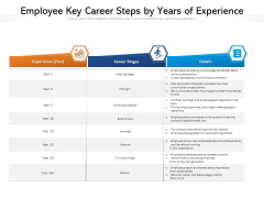 Employee Key Career Steps By Years Of Experience Ppt PowerPoint Presentation File Slides PDF