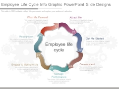 Employee Life Cycle Info Graphic Powerpoint Slide Designs