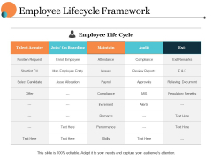 Employee Lifecycle Framework Ppt PowerPoint Presentation Model Slideshow