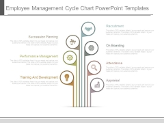 Employee Management Cycle Chart Powerpoint Templates
