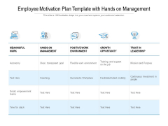 Employee Motivation Plan Template With Hands On Management Ppt PowerPoint Presentation Styles Slide