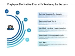 Employee Motivation Plan With Roadmap For Success Ppt PowerPoint Presentation Slides