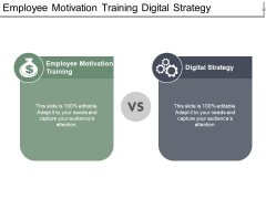 Employee Motivation Training Digital Strategy Employee Turnover Ratio Ppt PowerPoint Presentation Ideas Layout