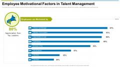 Employee Motivational Factors In Talent Management Ppt Professional Portfolio PDF