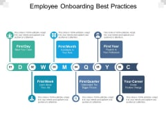 Employee Onboarding Best Practices Ppt PowerPoint Presentation Icon Clipart Images
