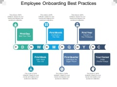 Employee Onboarding Best Practices Ppt PowerPoint Presentation Professional Background Image