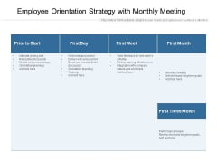 Employee Orientation Strategy With Monthly Meeting Ppt PowerPoint Presentation Pictures Format PDF