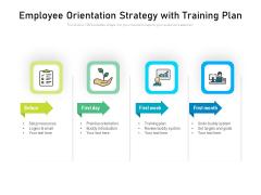 Employee Orientation Strategy With Training Plan Ppt PowerPoint Presentation Ideas Graphics Tutorials PDF