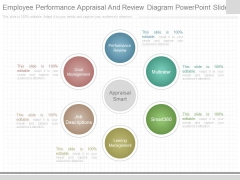 Employee Performance Appraisal And Review Diagram Powerpoint Slides