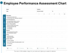 Employee Performance Assessment Chart Ppt PowerPoint Presentation Inspiration