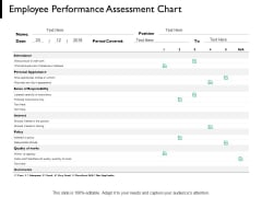 Employee Performance Assessment Chart Quality Of Works Ppt PowerPoint Presentation Slides Examples