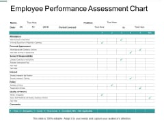 Employee Performance Assessment Chart Responsibility Ppt PowerPoint Presentation Styles Rules