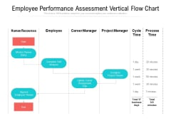 Employee Performance Assessment Vertical Flow Chart Ppt PowerPoint Presentation File Slide Download PDF