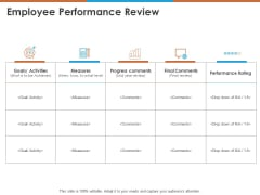 Employee Performance Review Ppt PowerPoint Presentation Gallery Pictures PDF