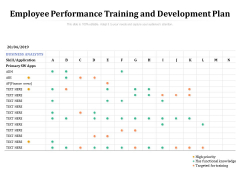 Employee Performance Training And Development Plan Ppt PowerPoint Presentation Summary Icon