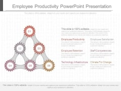 Employee Productivity Powerpoint Presentation