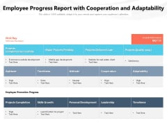 Employee Progress Report With Cooperation And Adaptability Ppt PowerPoint Presentation Icon Styles PDF